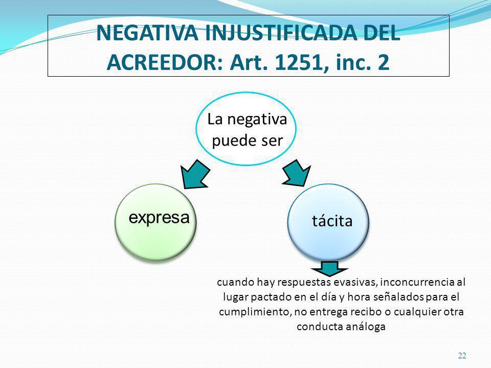 NEGATIVA INJUSTIFICADA DEL ACREEDOR: Art. 1251, inc. 2