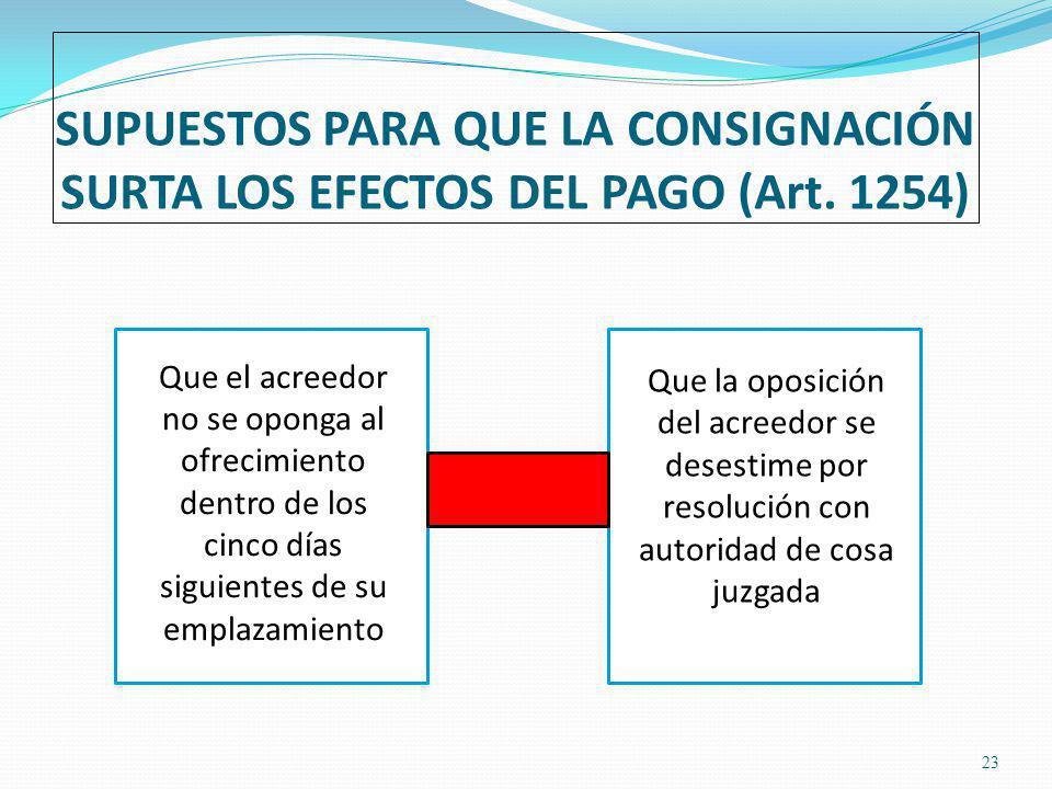 SUPUESTOS PARA QUE LA CONSIGNACIÓN SURTA LOS EFECTOS DEL PAGO (Art