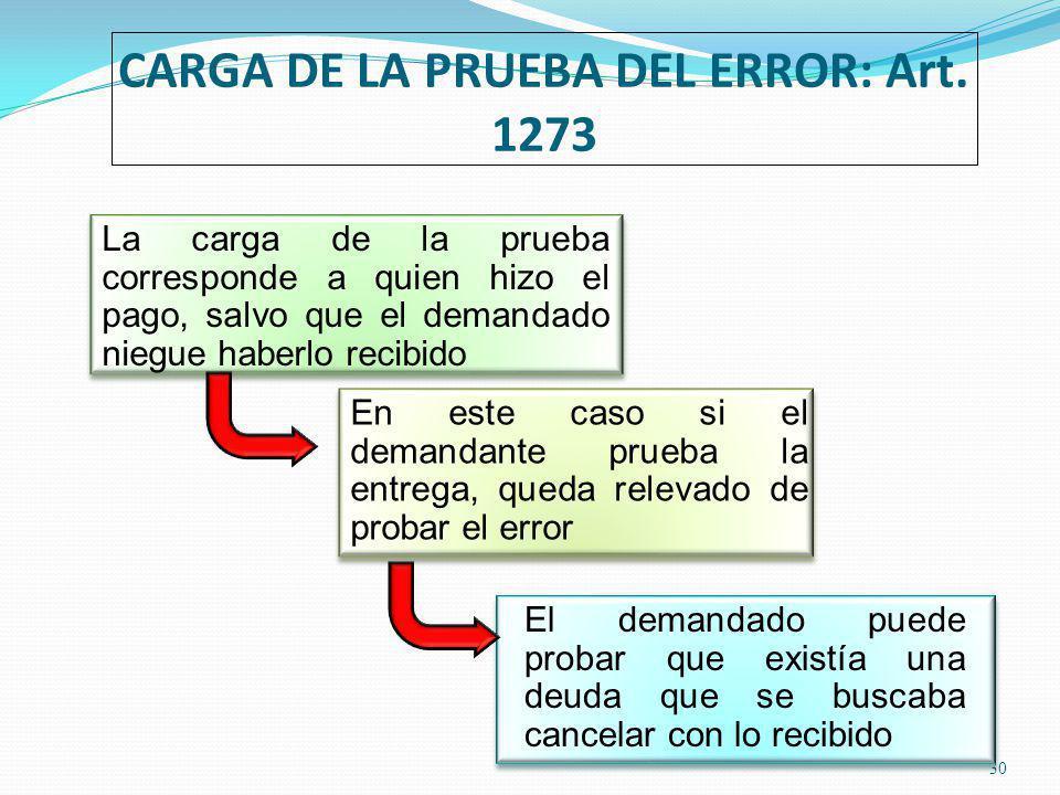 CARGA DE LA PRUEBA DEL ERROR: Art. 1273