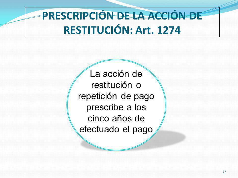 PRESCRIPCIÓN DE LA ACCIÓN DE RESTITUCIÓN: Art. 1274
