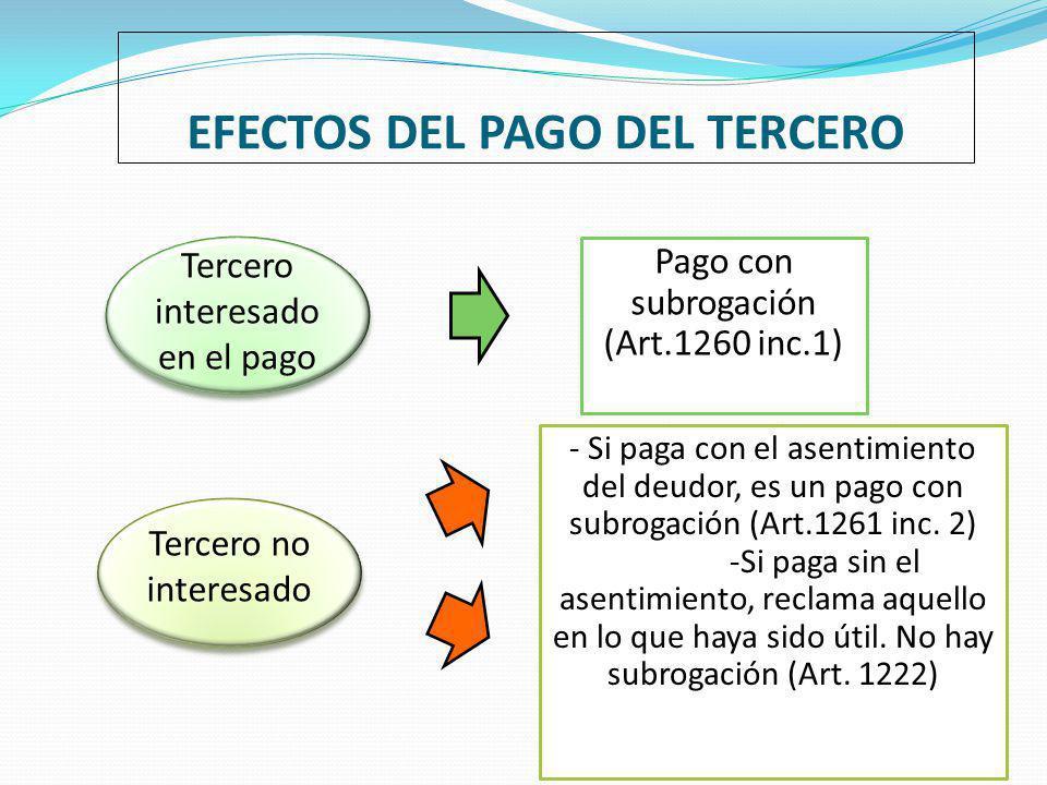EFECTOS DEL PAGO DEL TERCERO