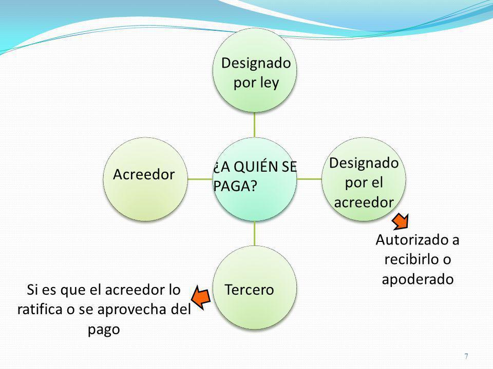 Designado por el acreedor ¿A QUIÉN SE PAGA Acreedor