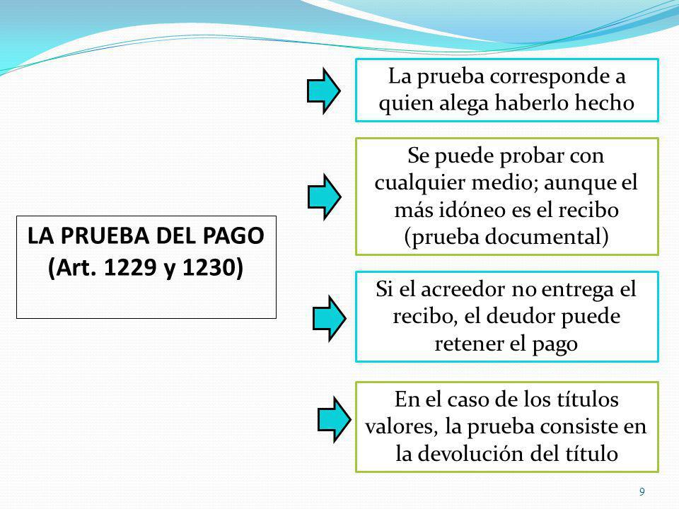 LA PRUEBA DEL PAGO (Art. 1229 y 1230)