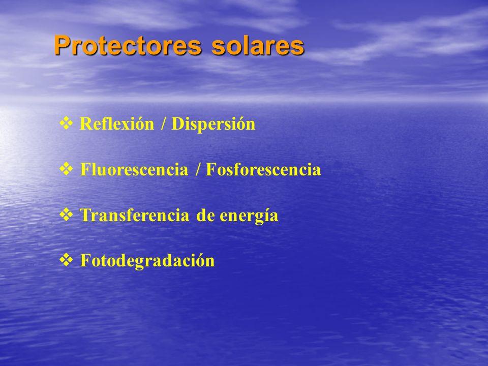 Protectores solares Reflexión / Dispersión