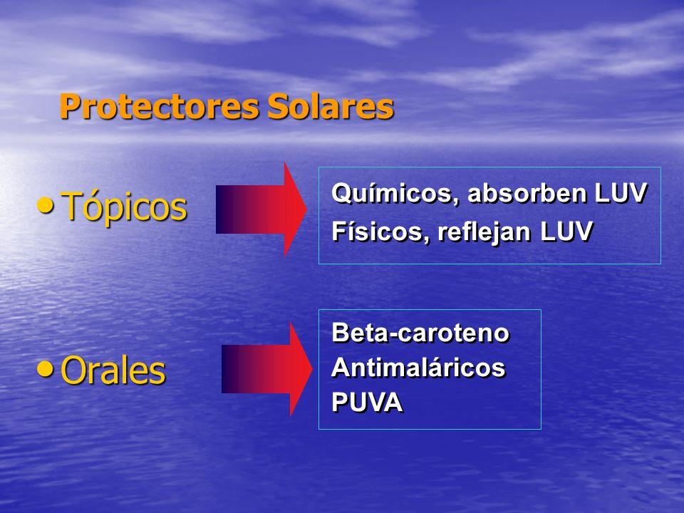 Tópicos Orales Protectores Solares Químicos, absorben LUV