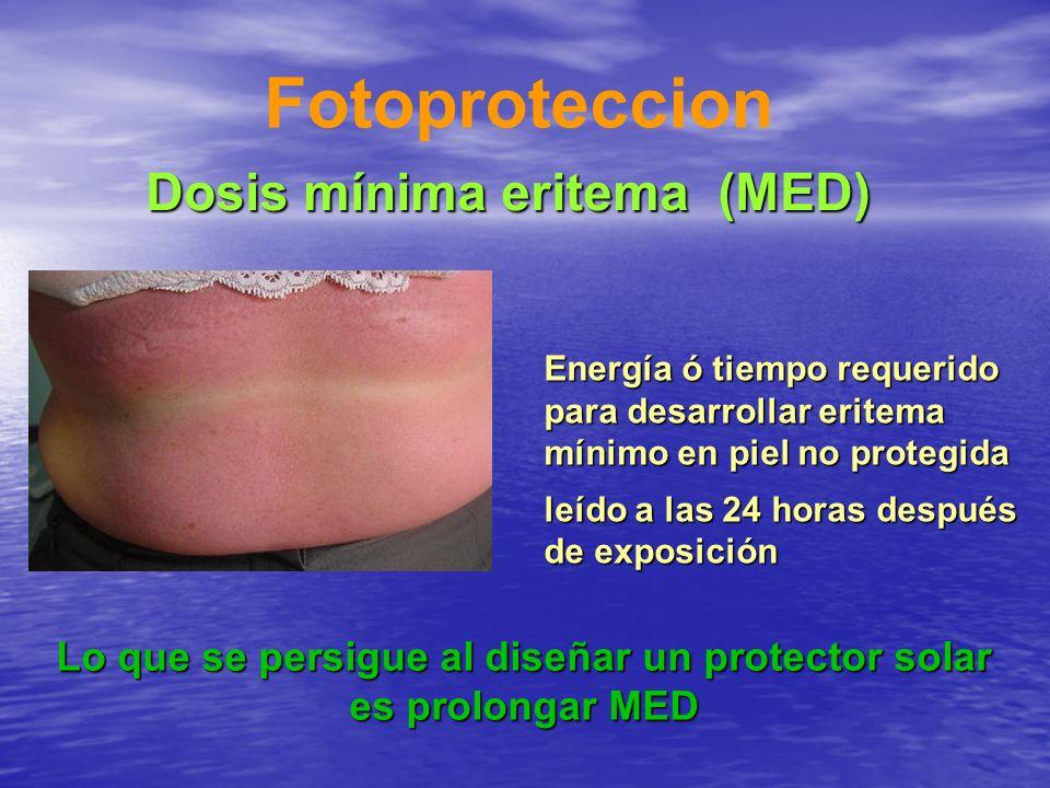 Fotoproteccion Dosis mínima eritema (MED)