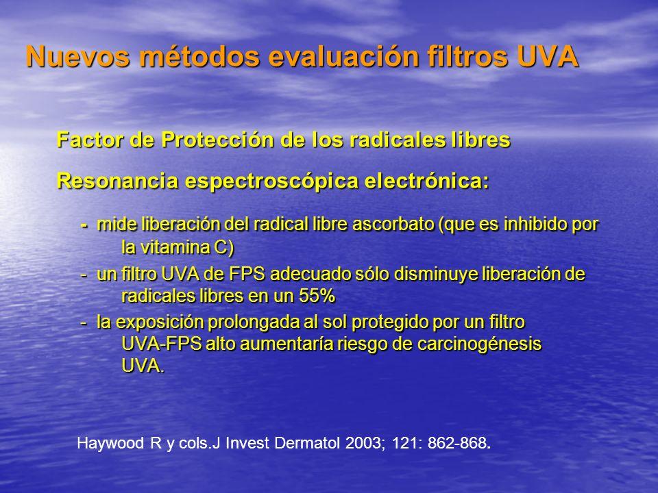 Nuevos métodos evaluación filtros UVA