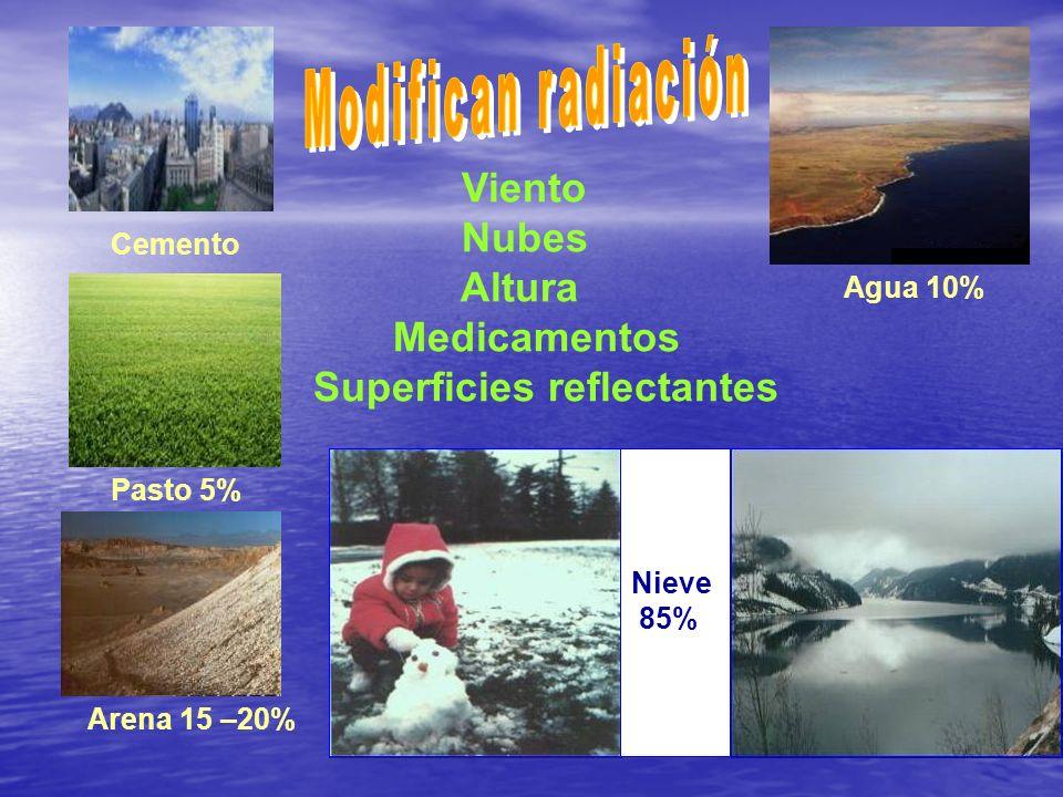 Modifican radiación Viento Nubes Altura Medicamentos
