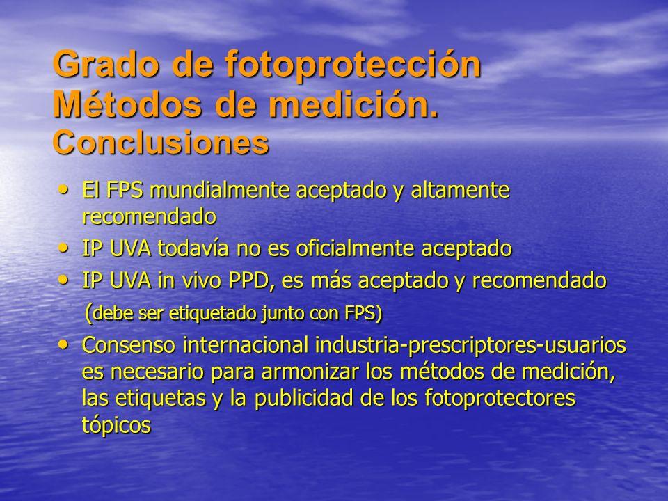 Grado de fotoprotección Métodos de medición. Conclusiones