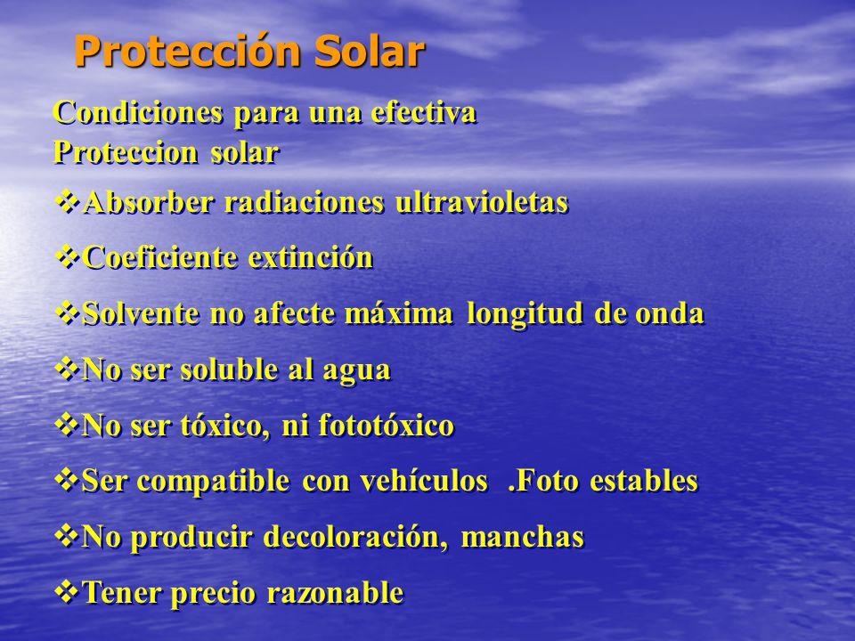 Protección Solar Condiciones para una efectiva Proteccion solar
