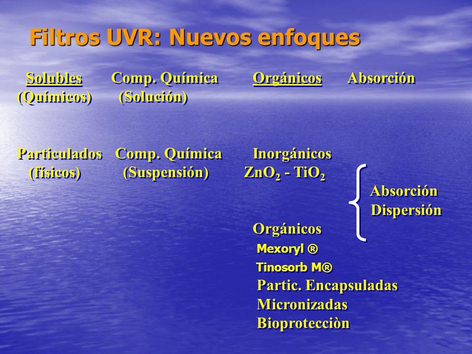 Filtros UVR: Nuevos enfoques
