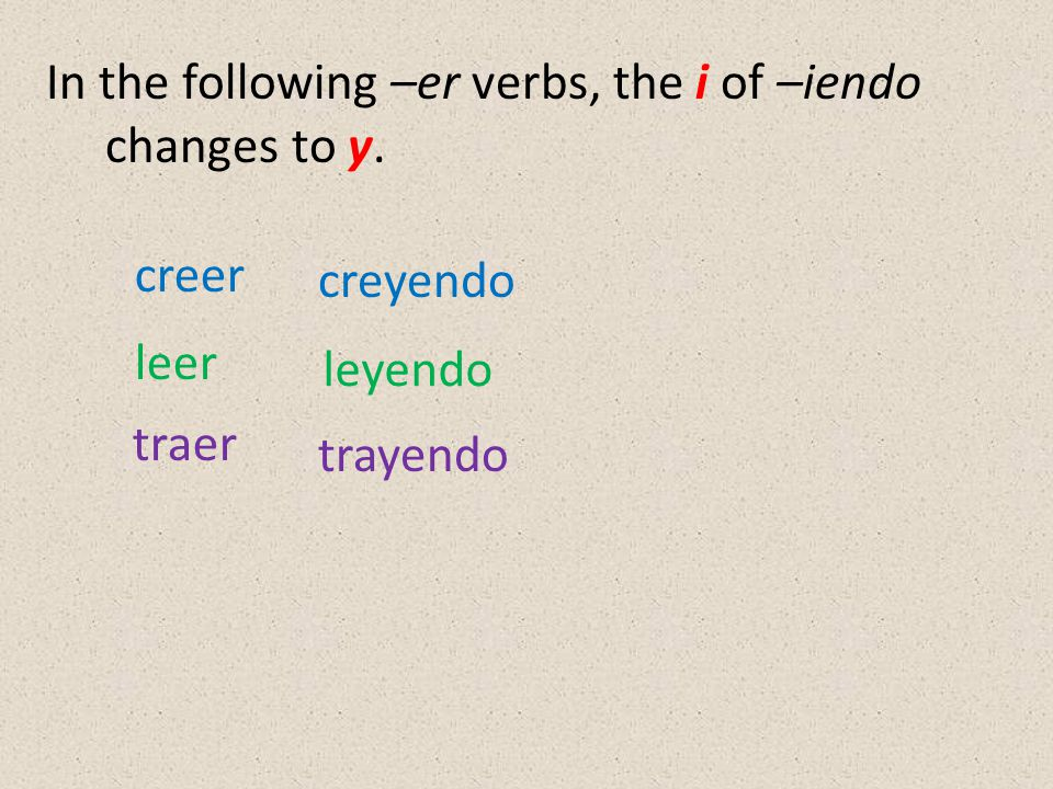 In the following –er verbs, the i of –iendo