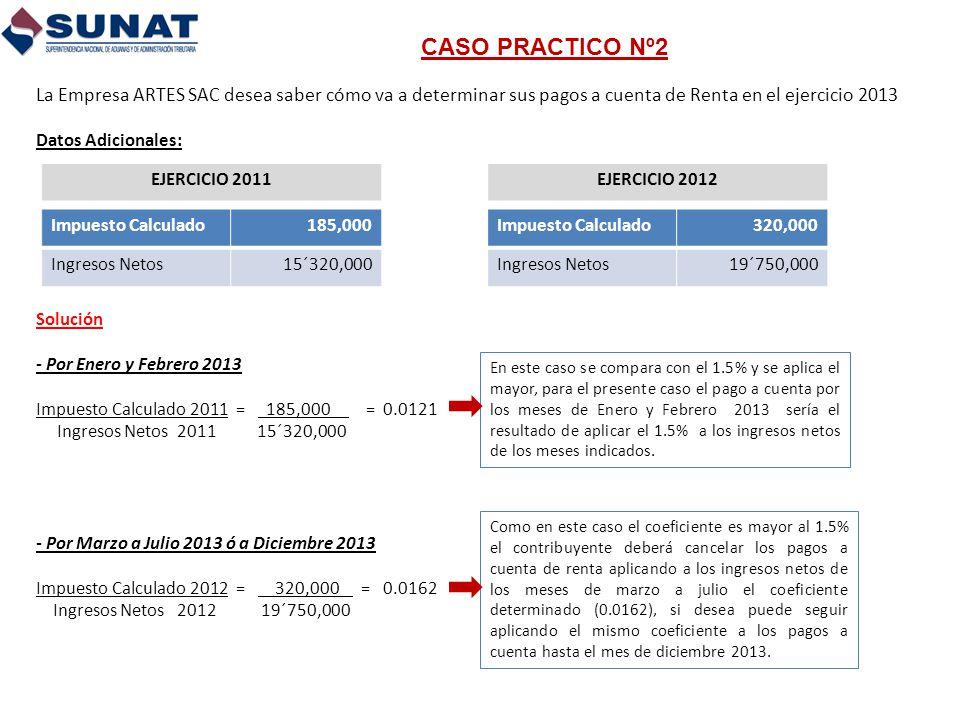 CASO PRACTICO Nº2 La Empresa ARTES SAC desea saber cómo va a determinar sus pagos a cuenta de Renta en el ejercicio 2013.