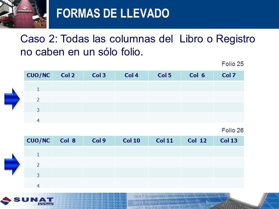 FORMAS DE LLEVADO Caso 2: Todas las columnas del Libro o Registro no caben en un sólo folio. Folio 25.