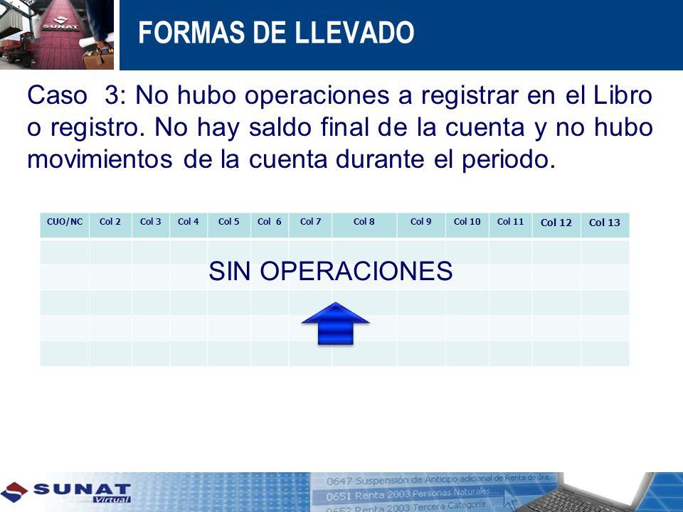 FORMAS DE LLEVADO