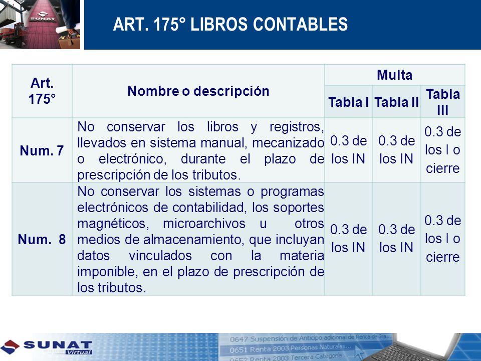 ART. 175° LIBROS CONTABLES Art. 175° Nombre o descripción Multa