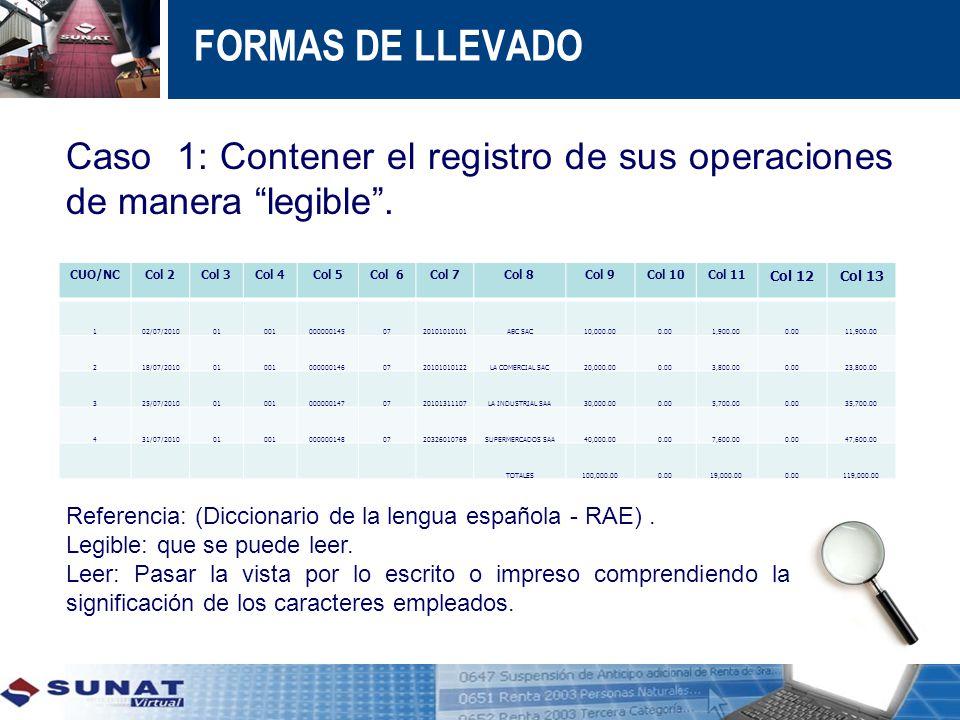 FORMAS DE LLEVADO Caso 1: Contener el registro de sus operaciones de manera legible . Folio 122.