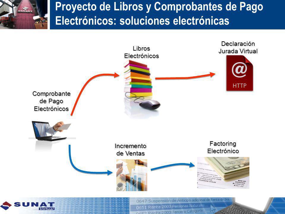 Proyecto de Libros y Comprobantes de Pago Electrónicos: soluciones electrónicas
