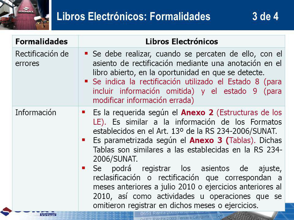 Libros Electrónicos: Formalidades 3 de 4