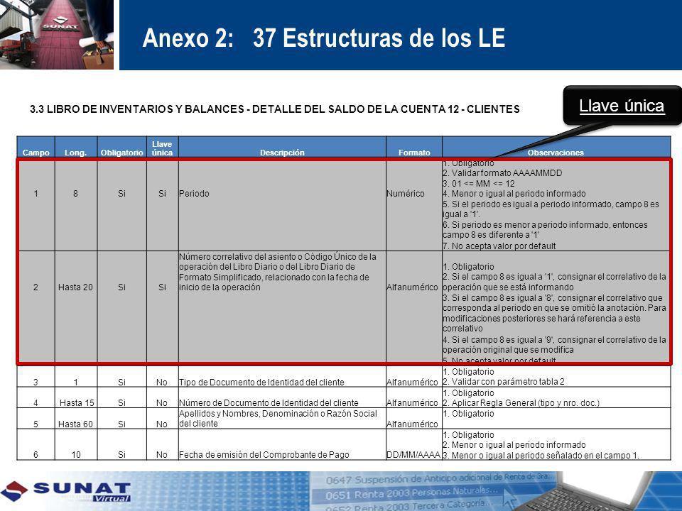 Anexo 2: 37 Estructuras de los LE