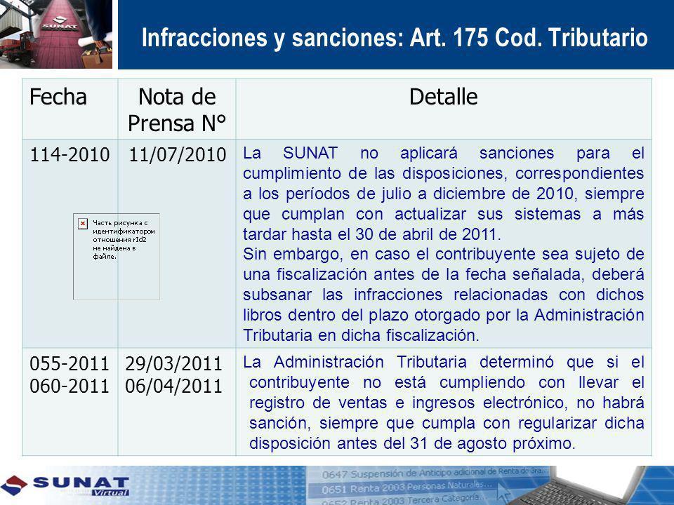 Infracciones y sanciones: Art. 175 Cod. Tributario