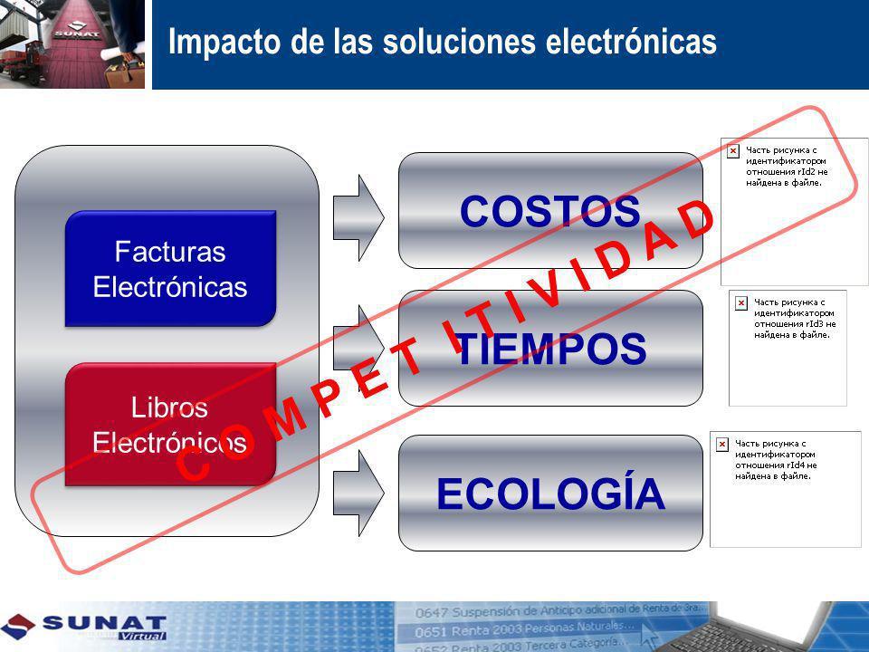 Impacto de las soluciones electrónicas