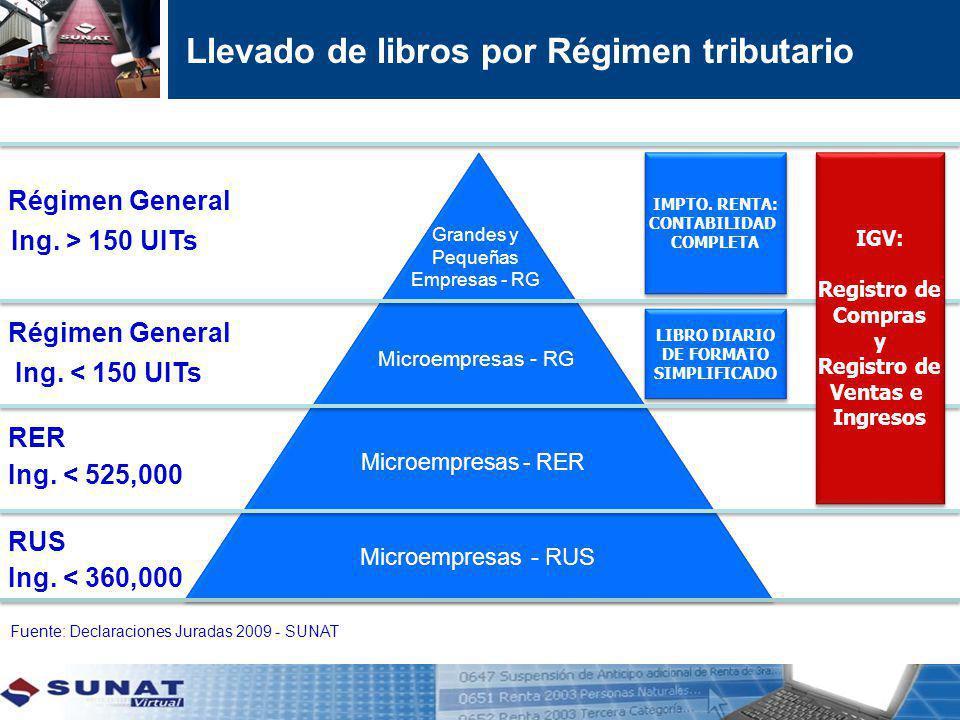 Grandes y Pequeñas Empresas - RG