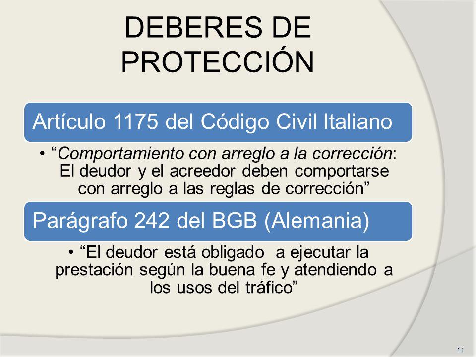 DEBERES DE PROTECCIÓN Artículo 1175 del Código Civil Italiano
