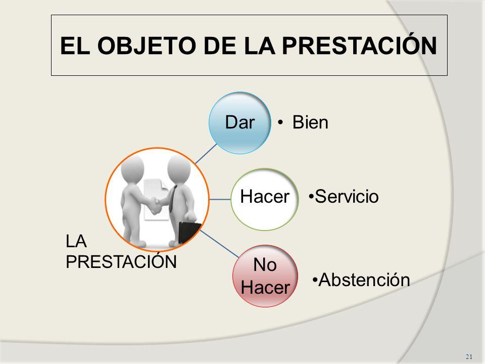 EL OBJETO DE LA PRESTACIÓN