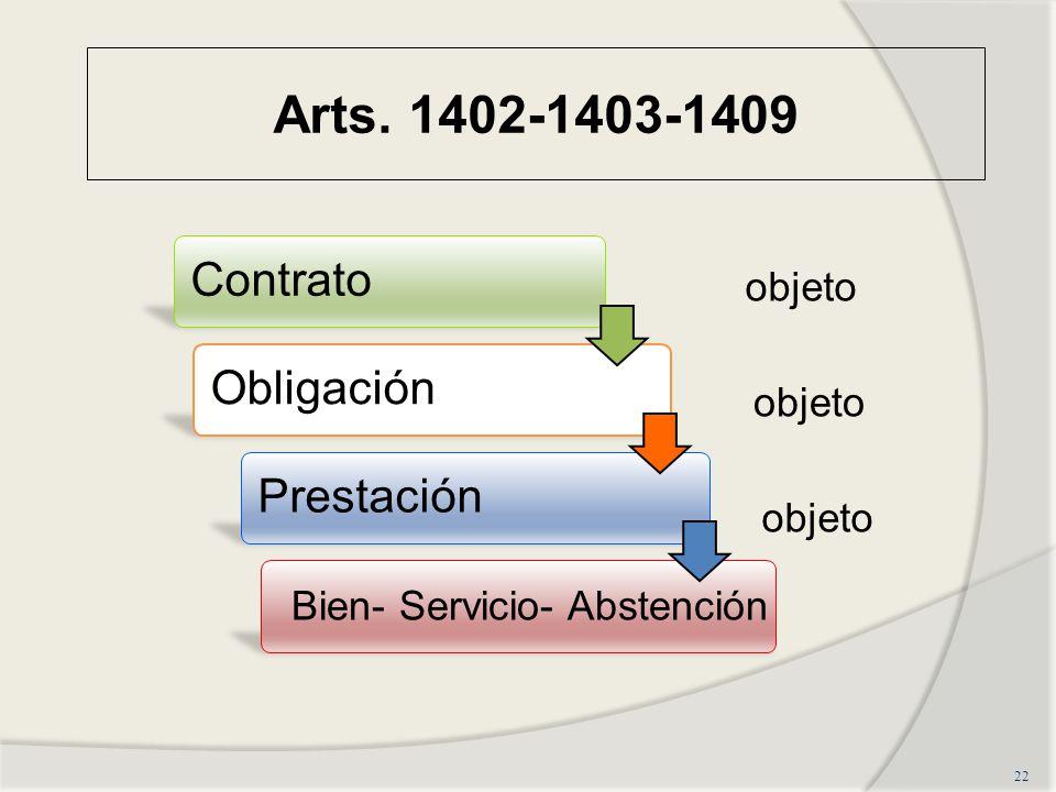 Arts. 1402-1403-1409 Contrato Obligación Prestación objeto objeto