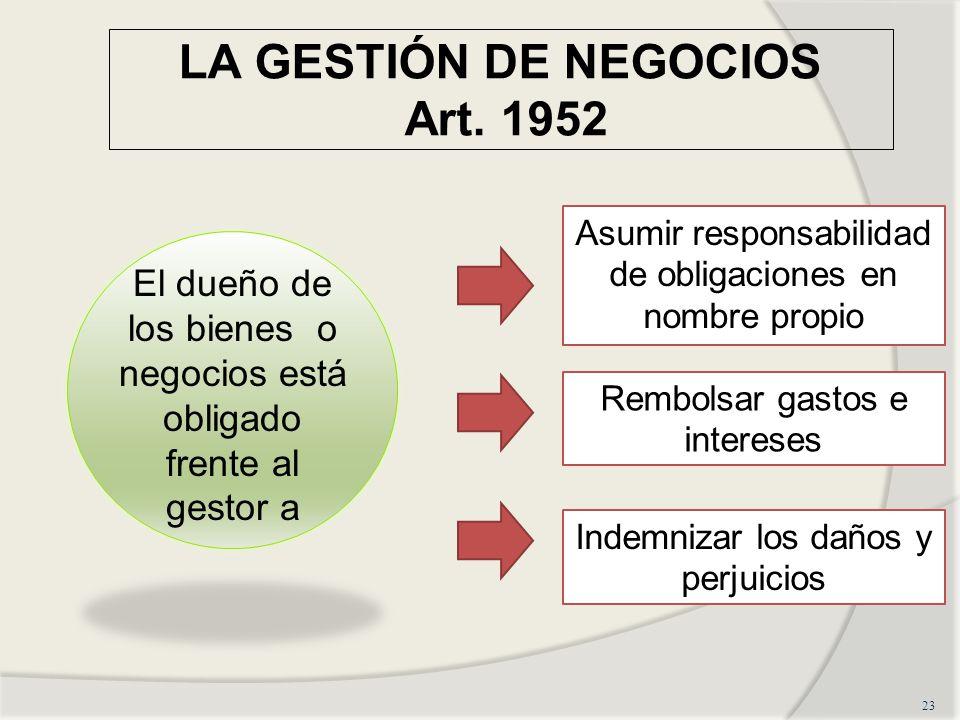 LA GESTIÓN DE NEGOCIOS Art. 1952