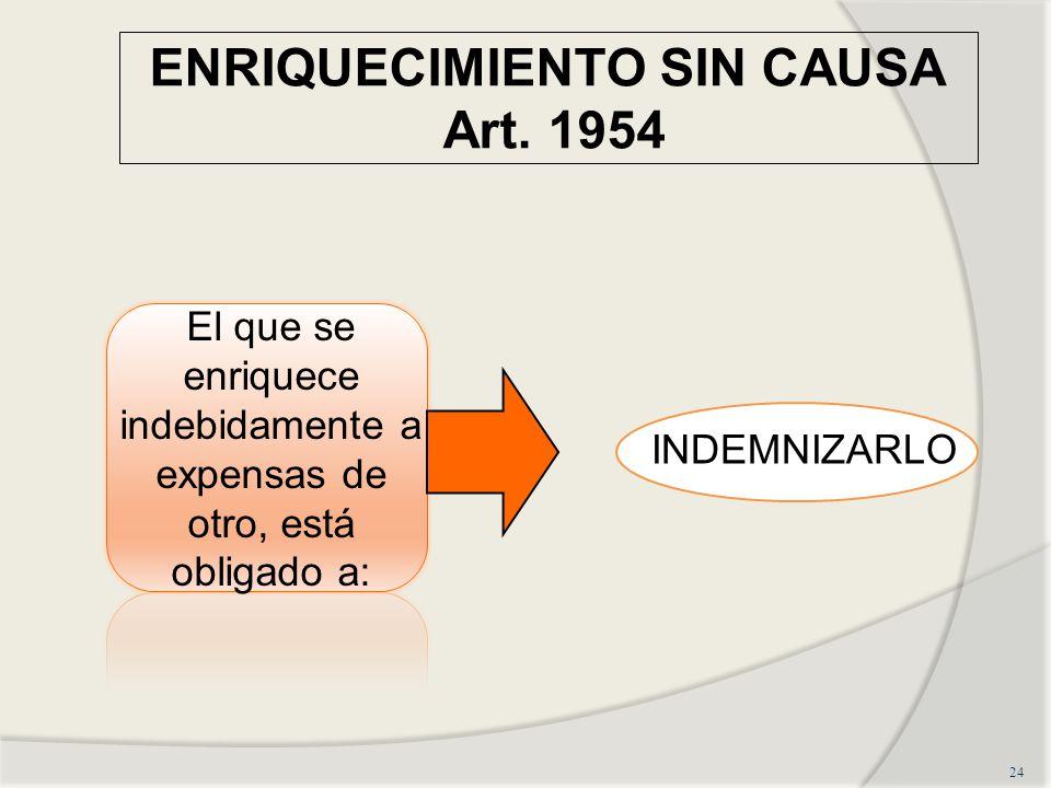 ENRIQUECIMIENTO SIN CAUSA Art. 1954