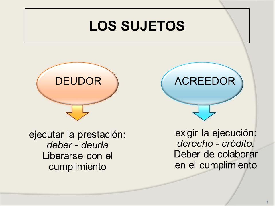 LOS SUJETOS DEUDOR ACREEDOR