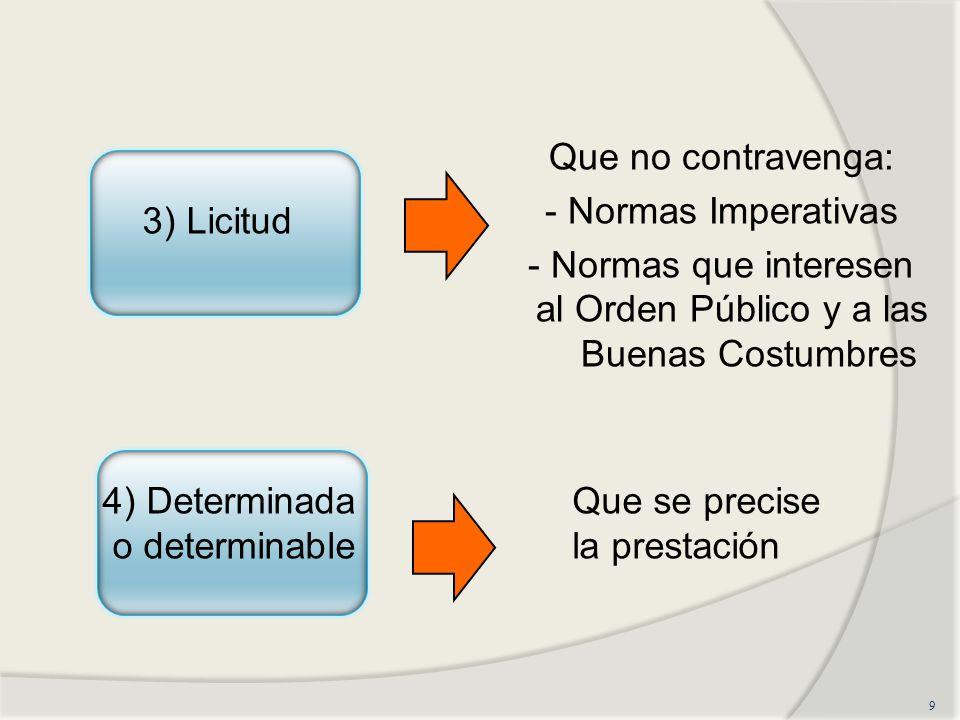 - Normas que interesen al Orden Público y a las Buenas Costumbres