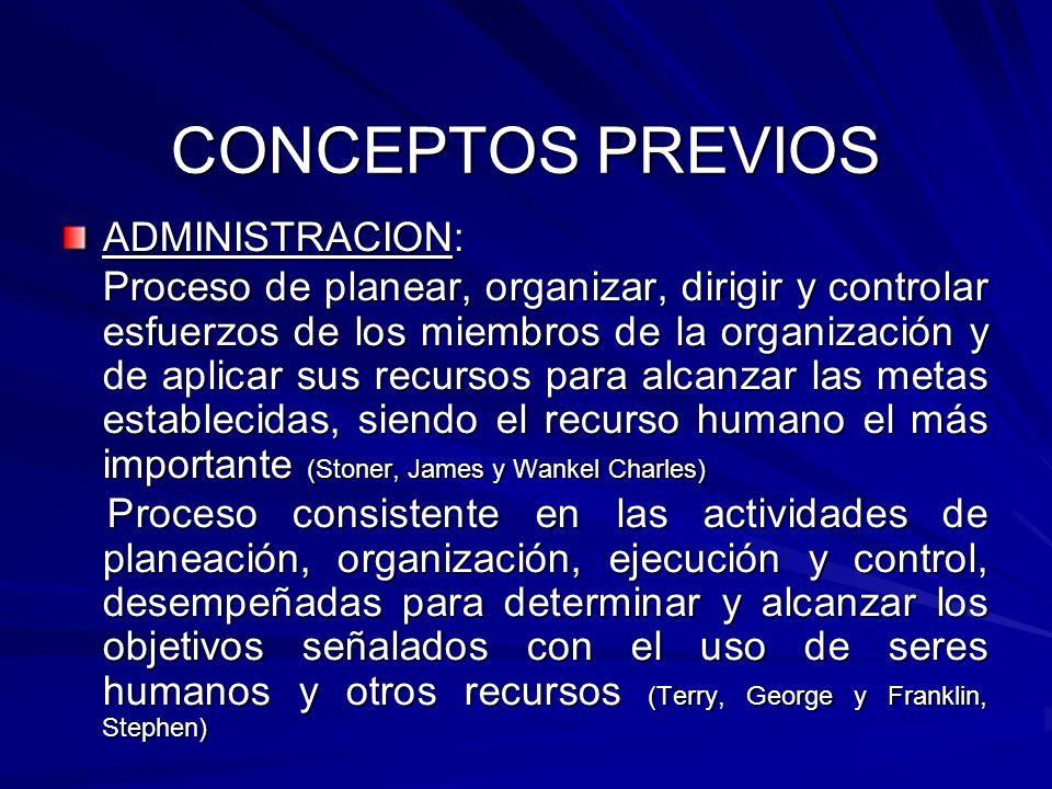 CONCEPTOS PREVIOS ADMINISTRACION:
