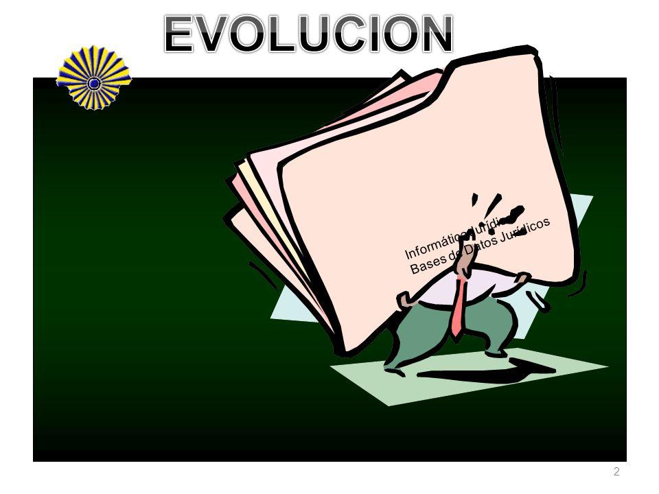 EVOLUCION Informática Jurídica Bases de Datos Jurídicos