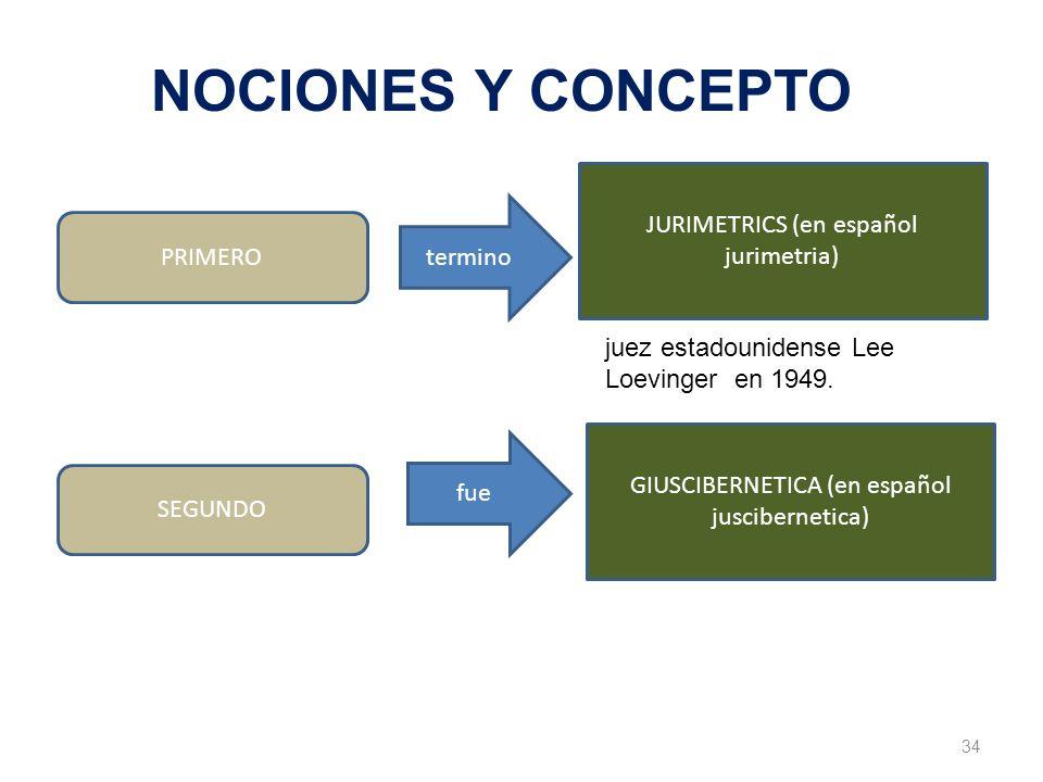 NOCIONES Y CONCEPTO JURIMETRICS (en español jurimetria) termino