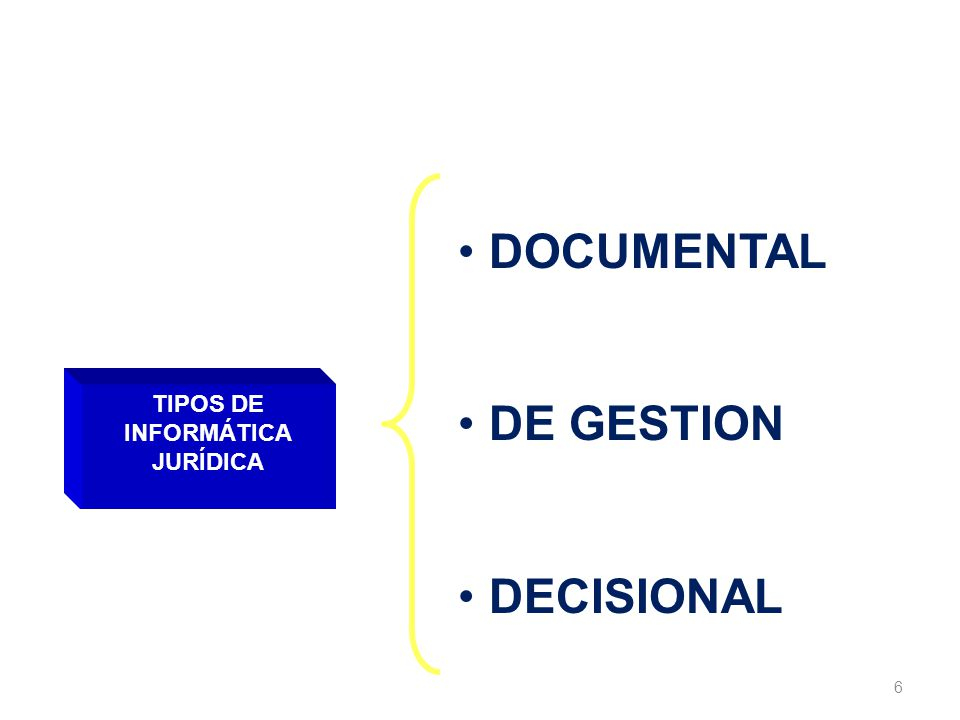 DOCUMENTAL DE GESTION DECISIONAL TIPOS DE INFORMÁTICA JURÍDICA