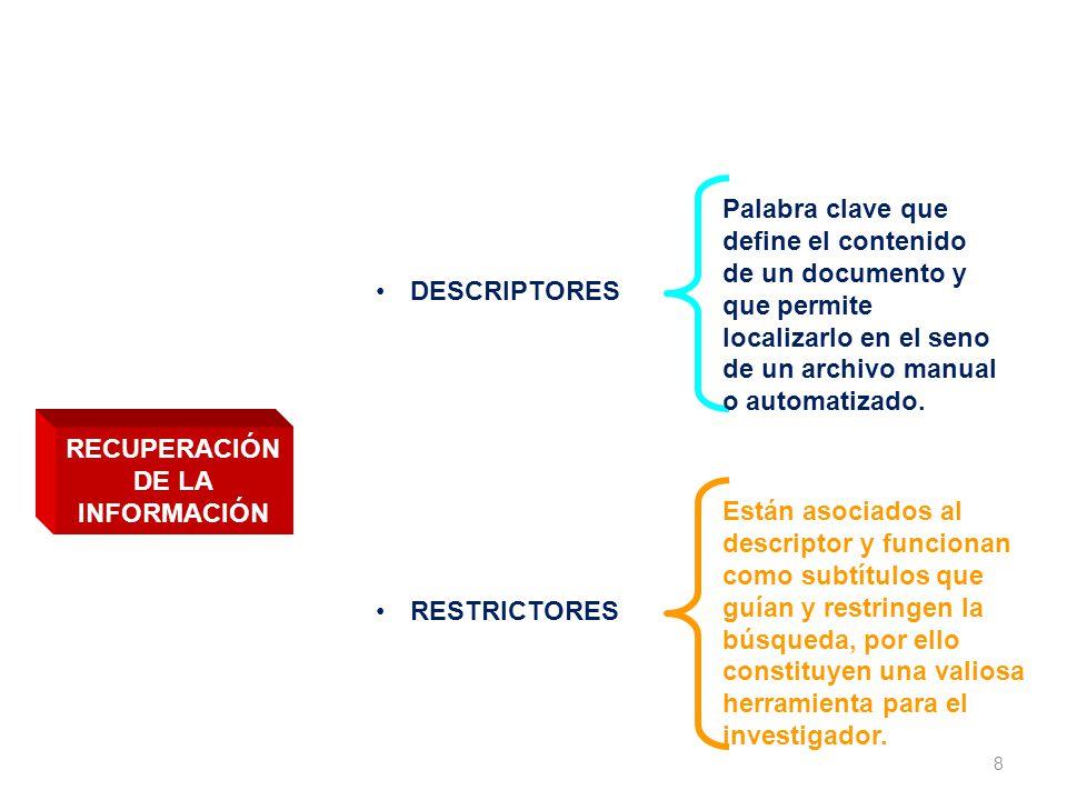 RECUPERACIÓN DE LA. INFORMACIÓN. DESCRIPTORES. RESTRICTORES.