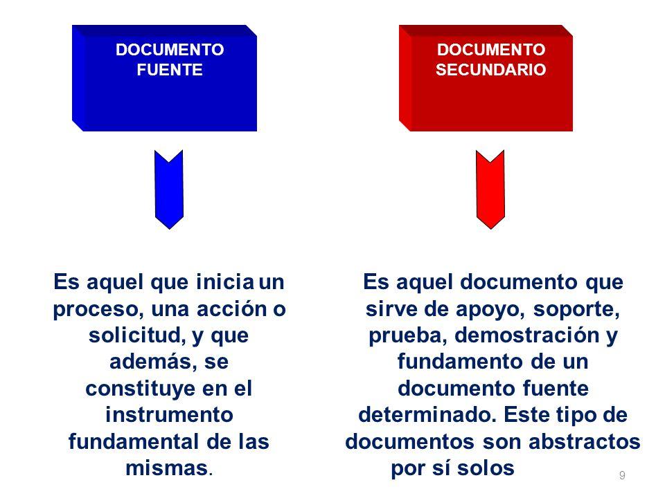 Es aquel que inicia un proceso, una acción o solicitud, y que además, se constituye en el instrumento fundamental de las mismas.