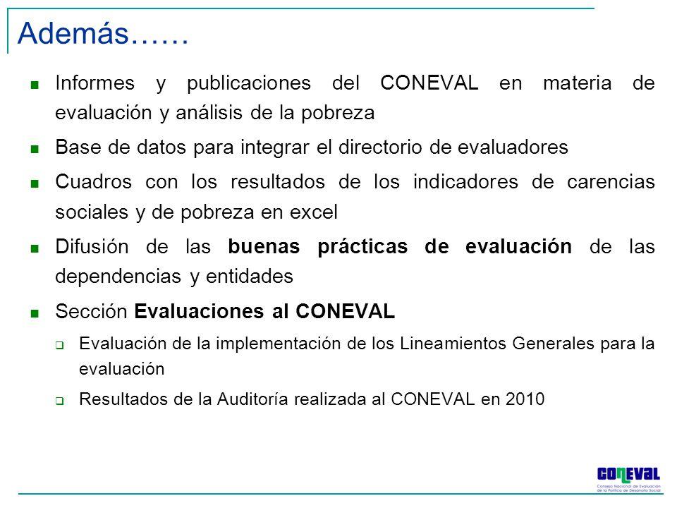 Además…… Informes y publicaciones del CONEVAL en materia de evaluación y análisis de la pobreza.