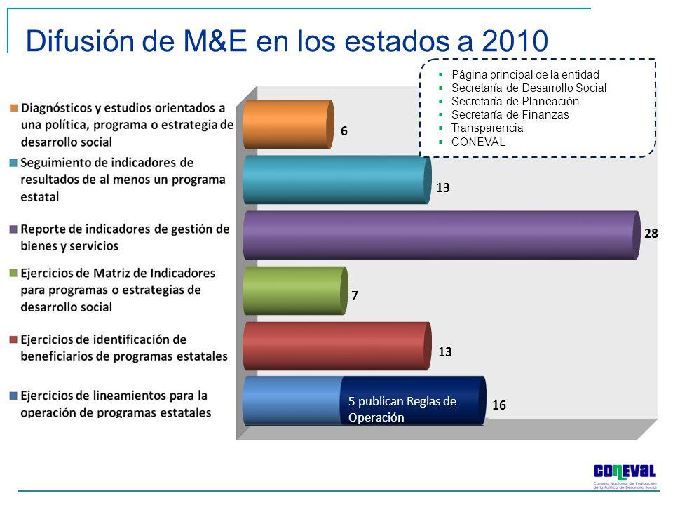 Difusión de M&E en los estados a 2010