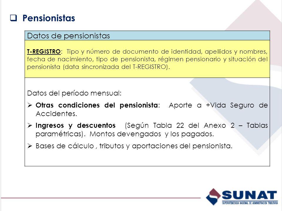 Pensionistas Datos de pensionistas Datos del período mensual: