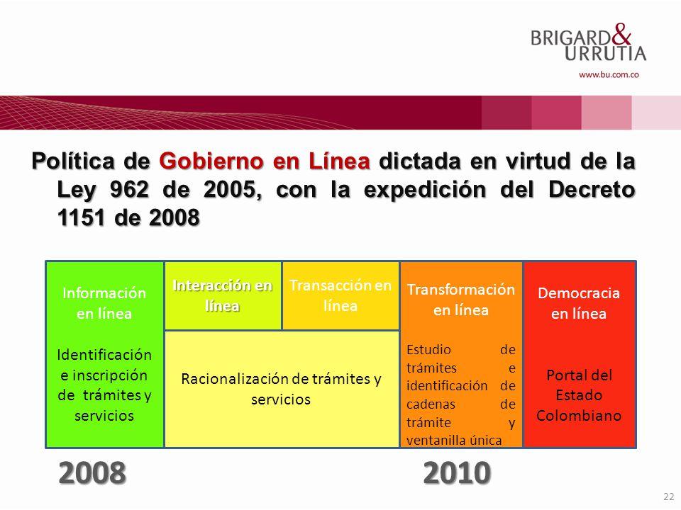 Política de Gobierno en Línea dictada en virtud de la Ley 962 de 2005, con la expedición del Decreto 1151 de 2008