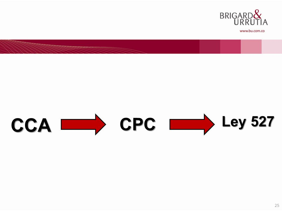 CCA CPC Ley 527
