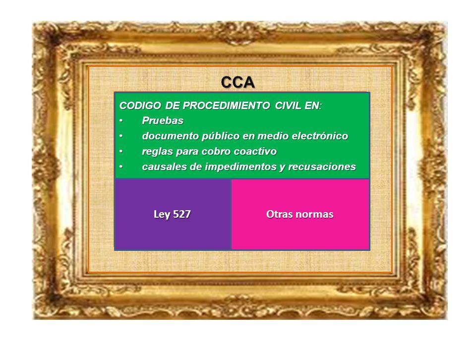 CCA Ley 527 Otras normas CODIGO DE PROCEDIMIENTO CIVIL EN: Pruebas