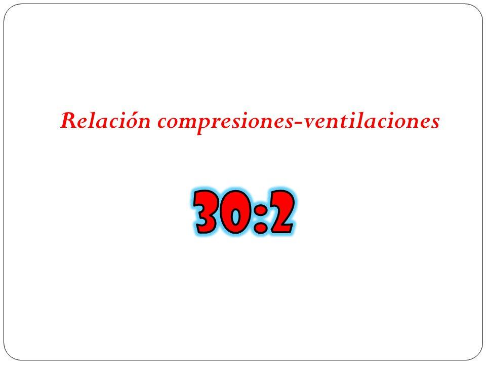 Relación compresiones-ventilaciones