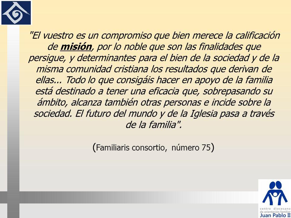 (Familiaris consortio, número 75)