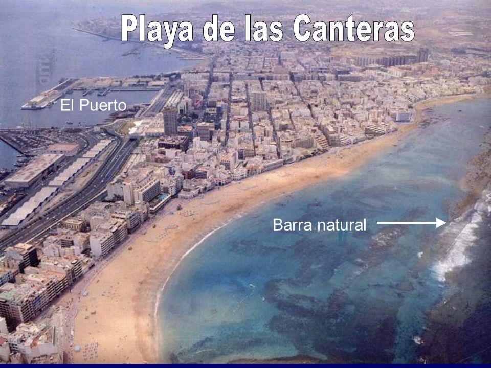 Playa de las Canteras El Puerto Barra natural