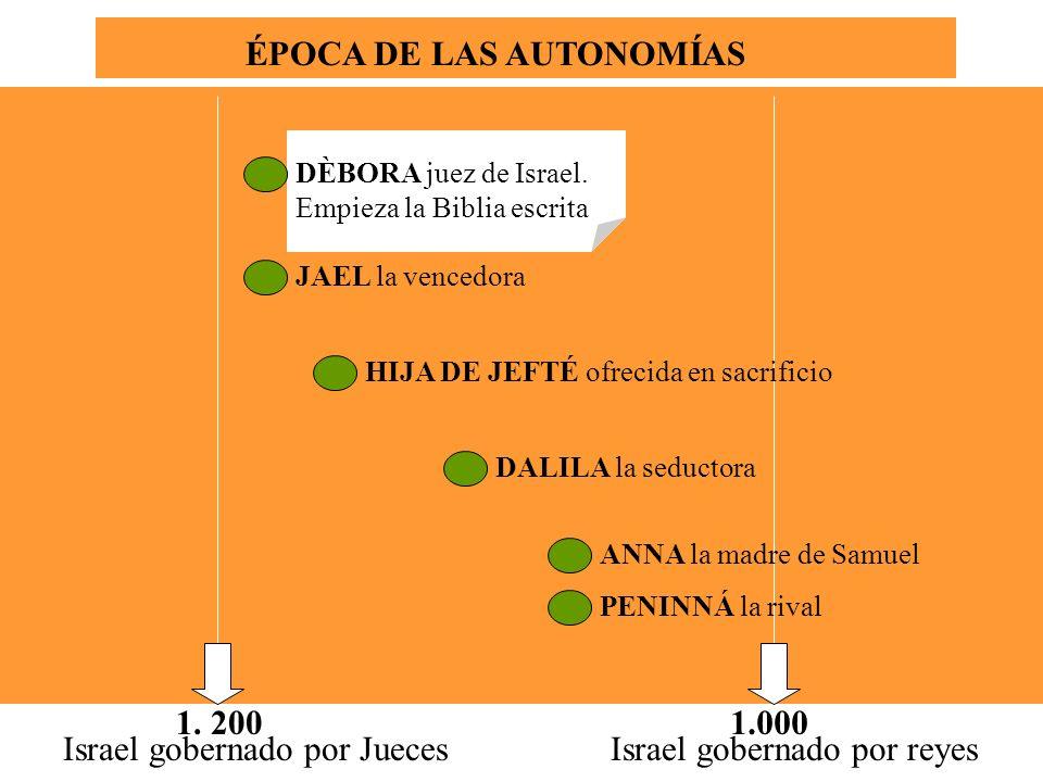 ÉPOCA DE LAS AUTONOMÍAS